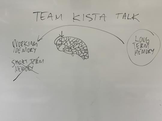 Team Kista Talk and how we deal with the effects of potential right-wing demonstrations in our area